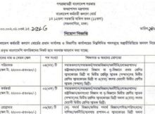 Ministry of Public Administration Job Circular
