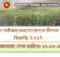 Job Circular Of Bangladesh Patkol Corporation 2017