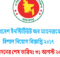 Job Circular Of Bangladesh Institute of Management 2017