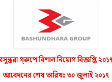 Job Circular Of Bashundhara Group 2017