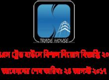Job Circular Of NS Trade House 2017