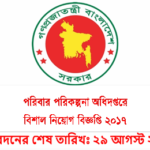 Job Circular Of District Family Planning 2017