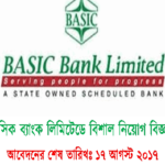 Job Circular Of BASIC Bank Limited 2017